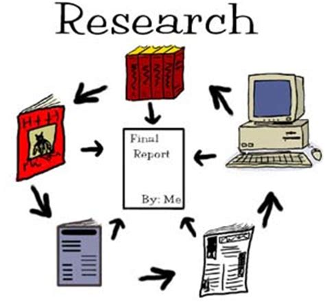 Different kinds of research papers